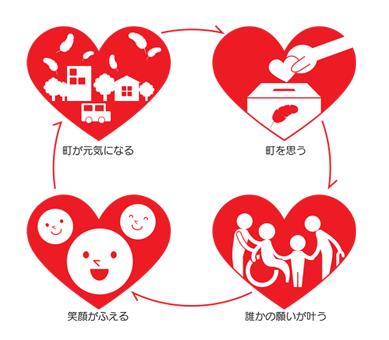 赤い羽根サイクル.jpg