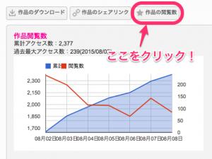 投稿した作品の閲覧数をグラフで確認できるようになりました